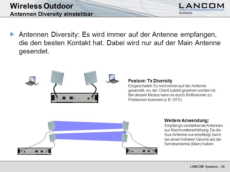 Wireless Outdoor Antennen Diversity einstellbar