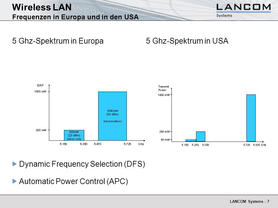 Wireless LAN Frequenzen in Europa und in den USA
