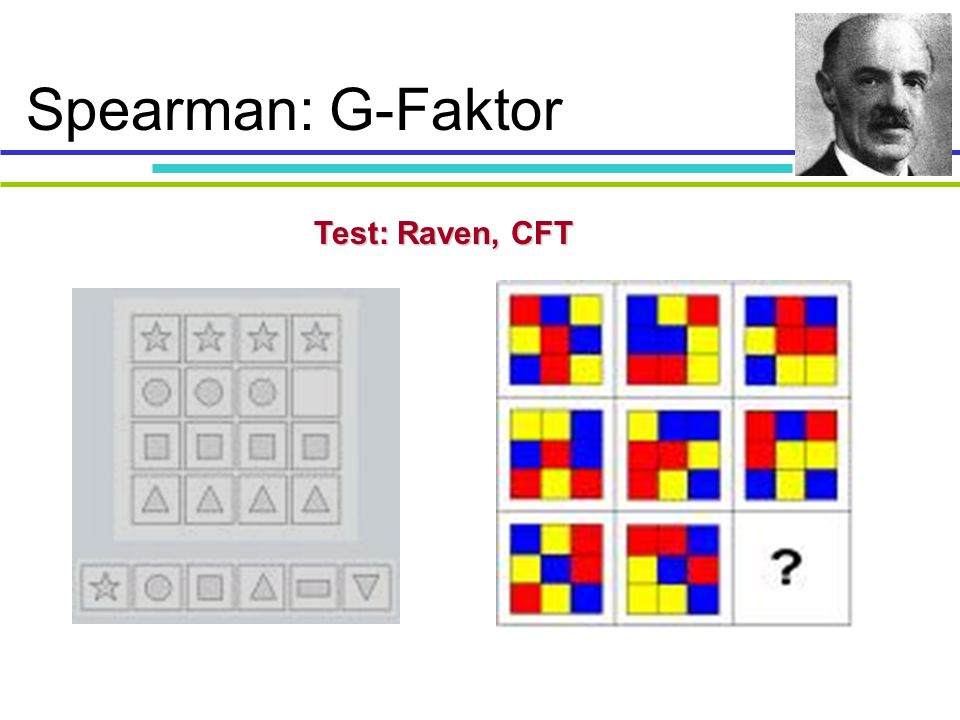 Spearman: G-Faktor Test: Raven, CFT
