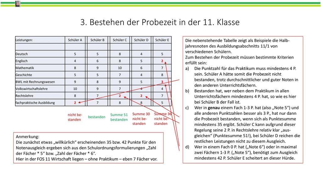 Die neue FOBOSO 1. Grundsätzliche Informationen vorab - ppt ...