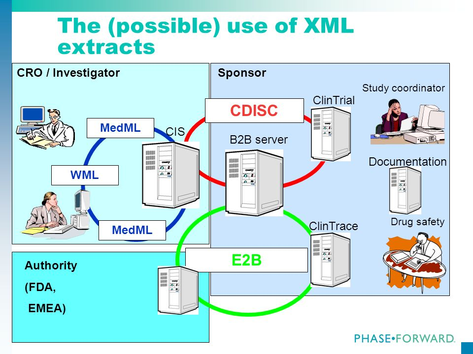 The (possible) use of XML extracts