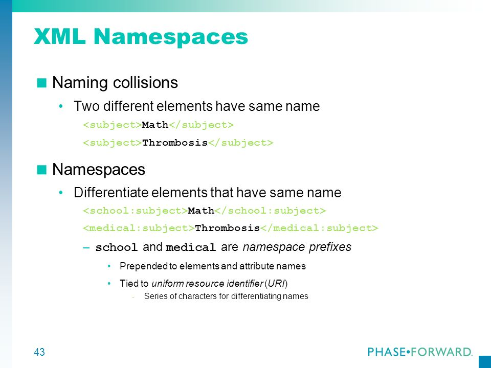XML Namespaces Naming collisions Namespaces