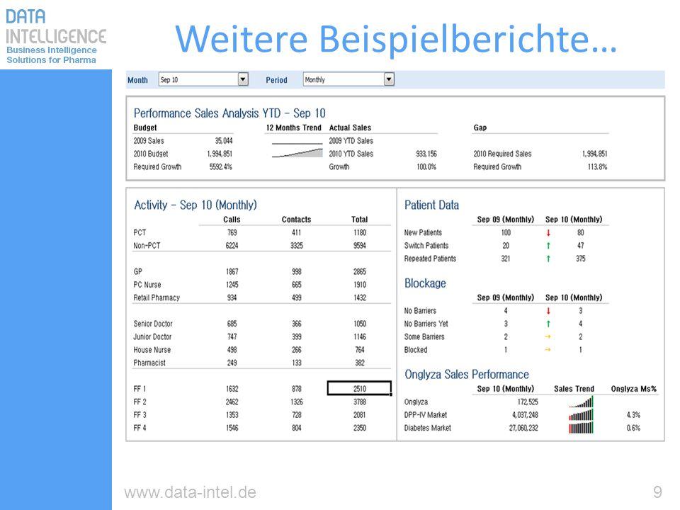 Designvorschläge für regionale Dashboards - ppt herunterladen