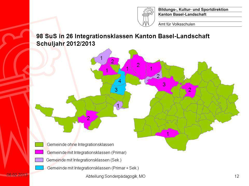 98 SuS in 26 Integrationsklassen Kanton Basel-Landschaft