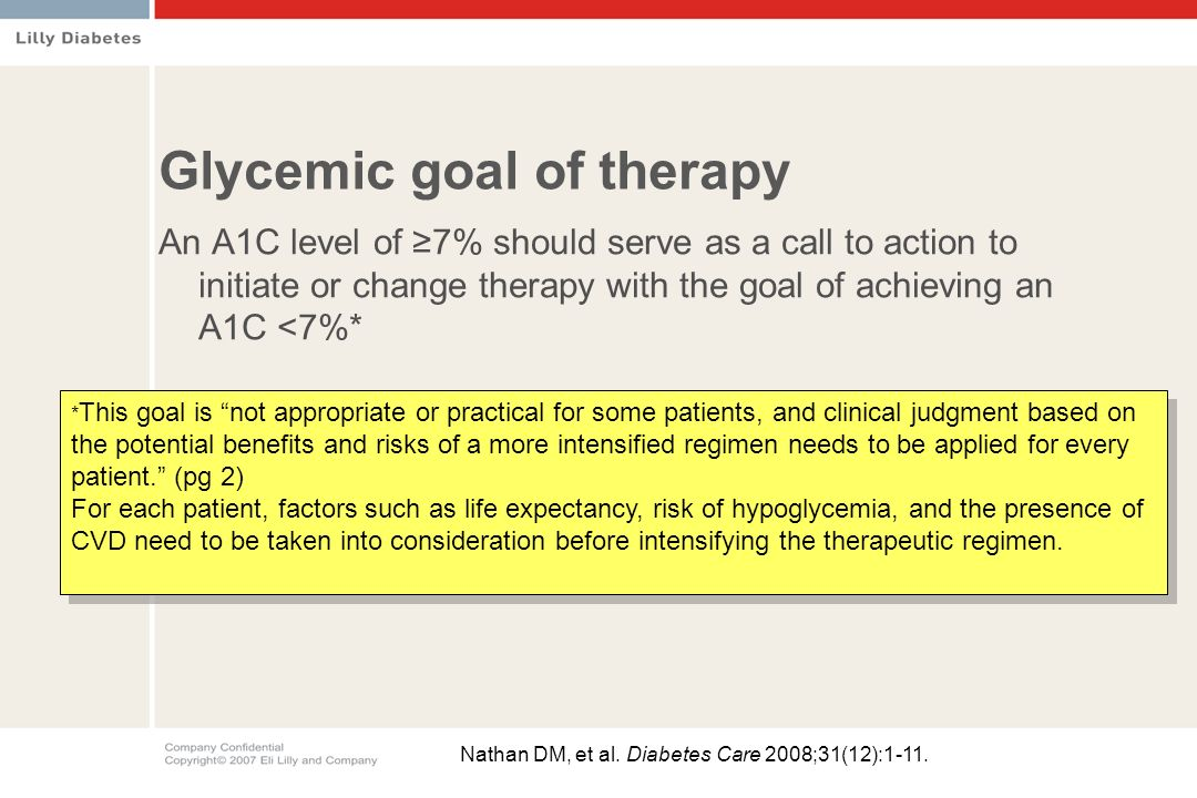 Glycemic goal of therapy