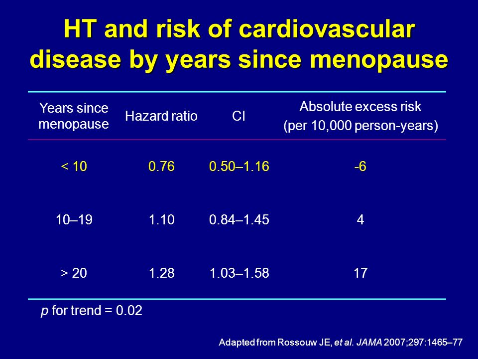 HT and risk of cardiovascular disease by years since menopause