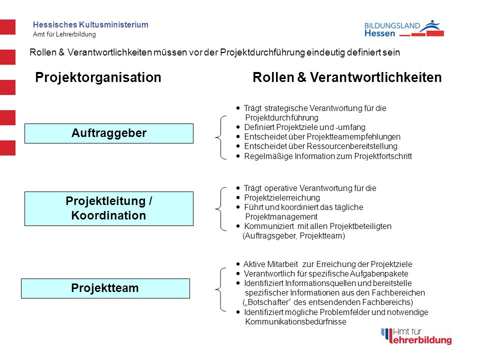 Famous Rollen Und Verantwortlichkeiten Tabelle Pattern - FORTSETZUNG ...