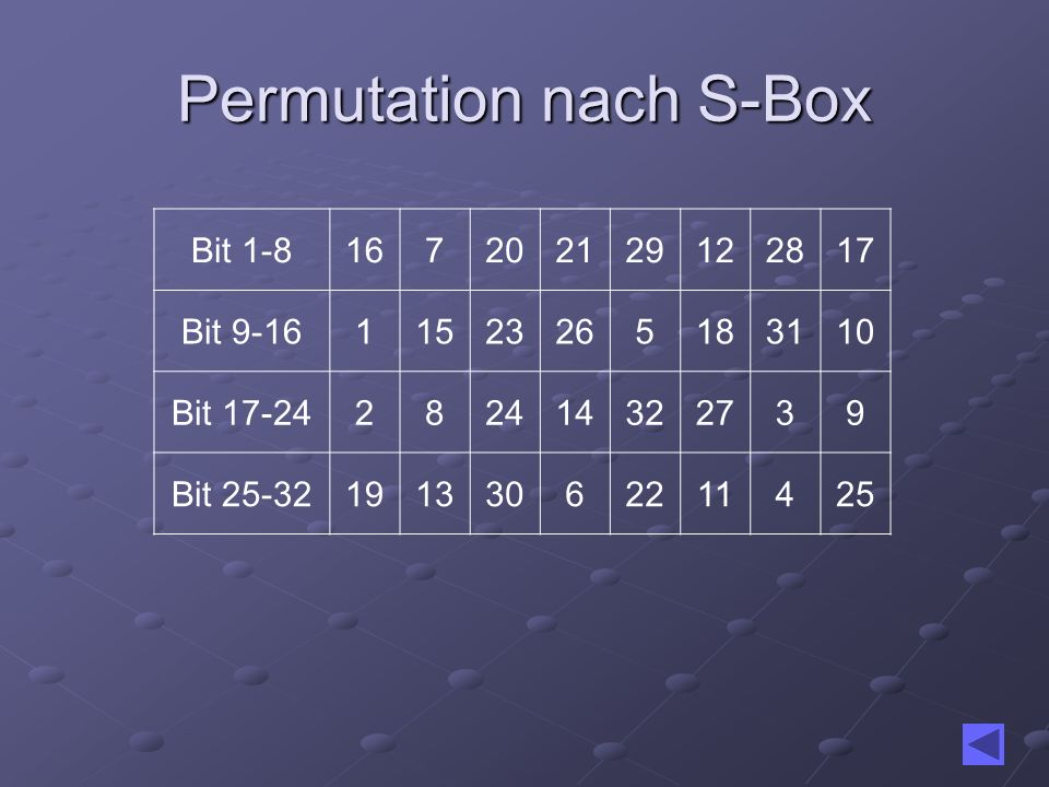 Permutation nach S-Box