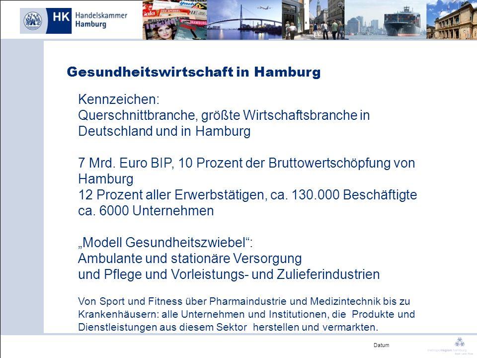Wirtschaftscluster in Hamburg - ppt video online herunterladen