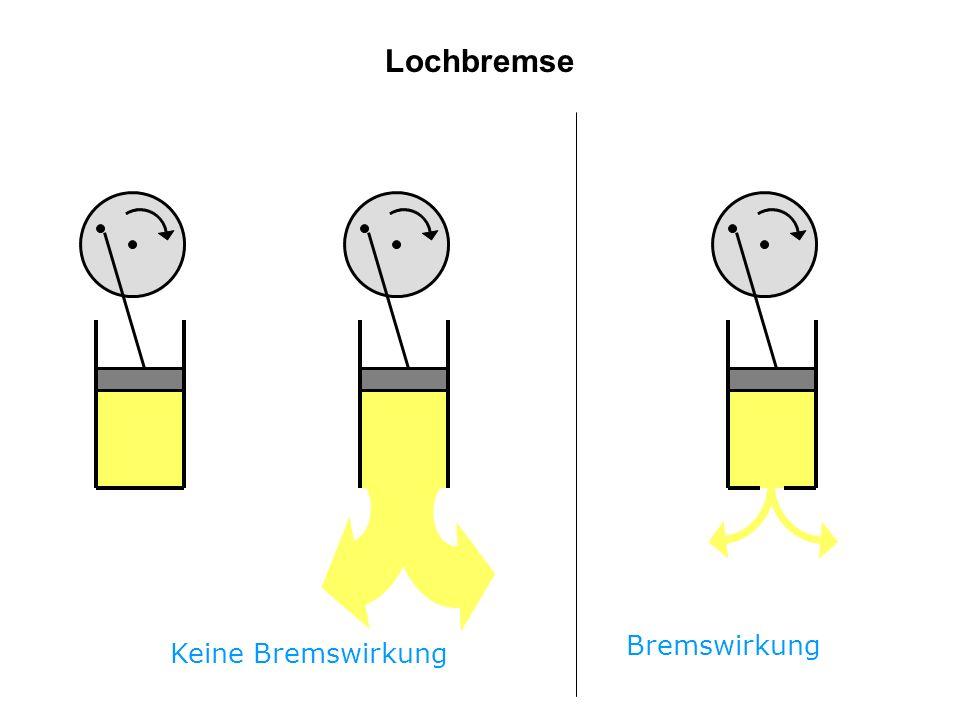 Thermodynamik der Motorbremse - ppt herunterladen