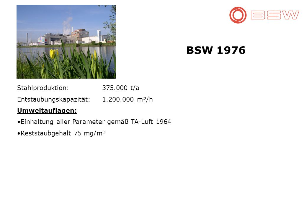 BSW 1976 Stahlproduktion: 375.000 t/a
