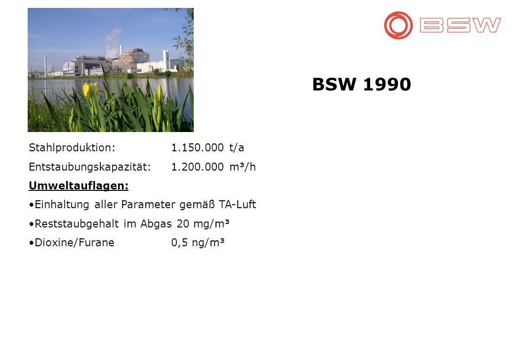 BSW 1990 Stahlproduktion: 1.150.000 t/a