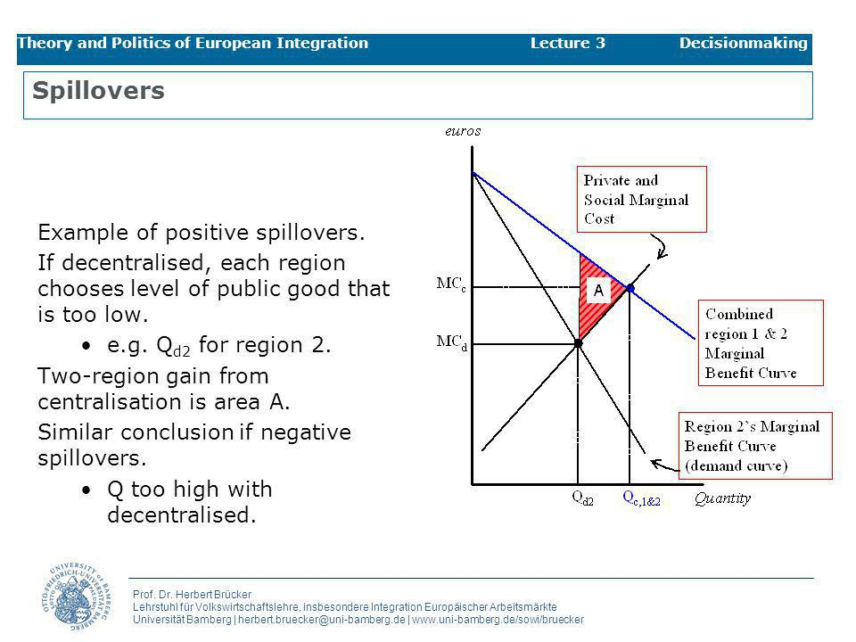 Spillovers Example of positive spillovers.