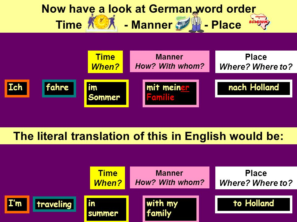 Now have a look at German word order Time - Manner - Place