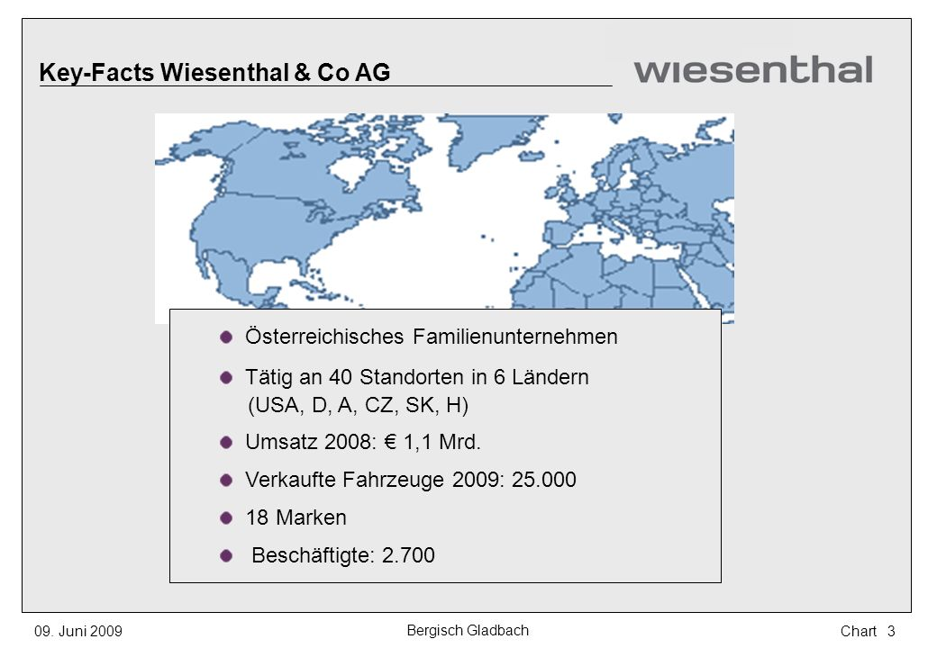 Key-Facts Wiesenthal & Co AG