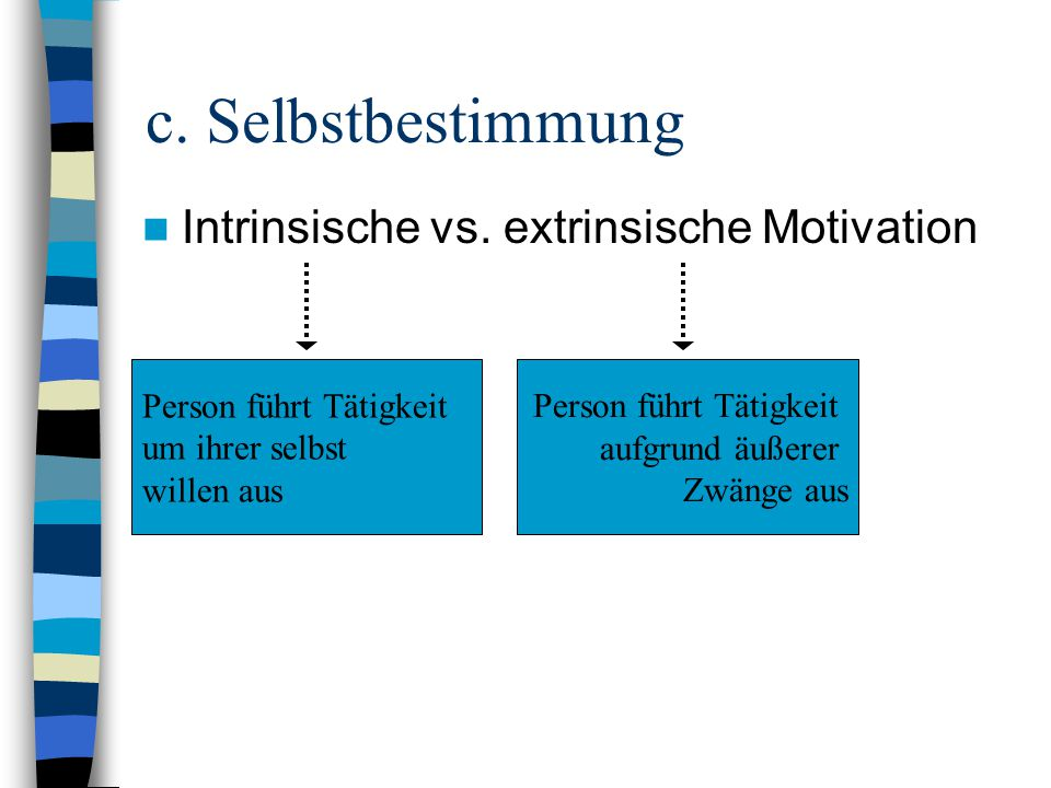 c. Selbstbestimmung Intrinsische vs. extrinsische Motivation