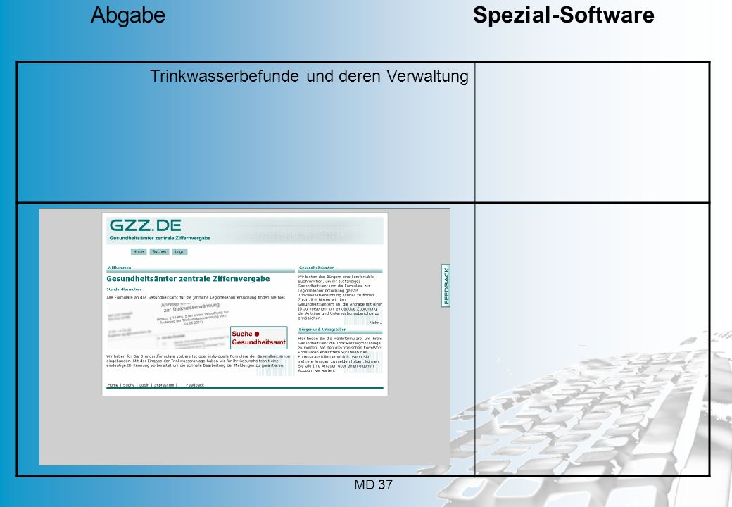 Abgabe Spezial-Software