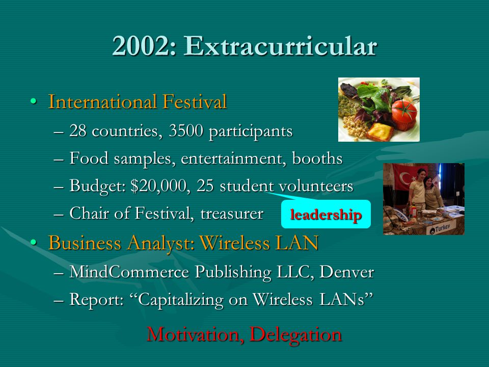 2002: Extracurricular International Festival