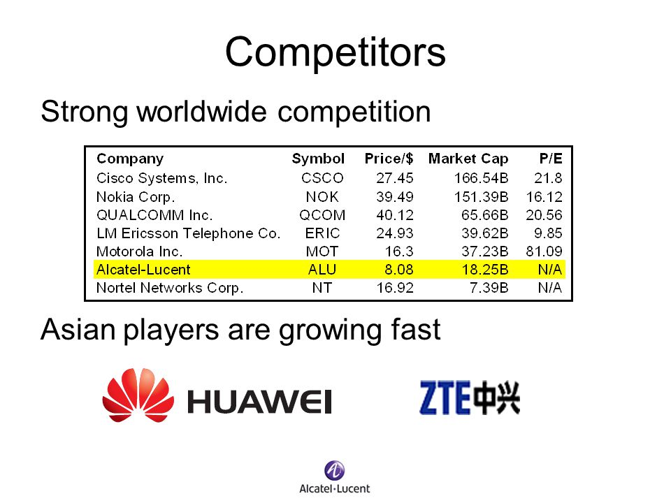 Competitors Strong worldwide competition