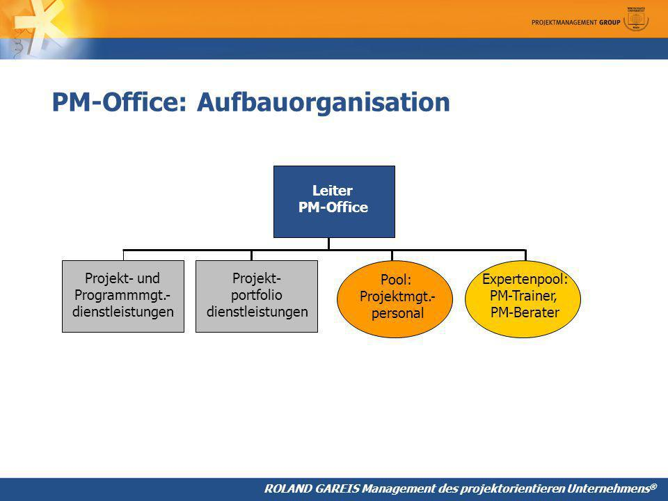 PM-Office: Aufbauorganisation