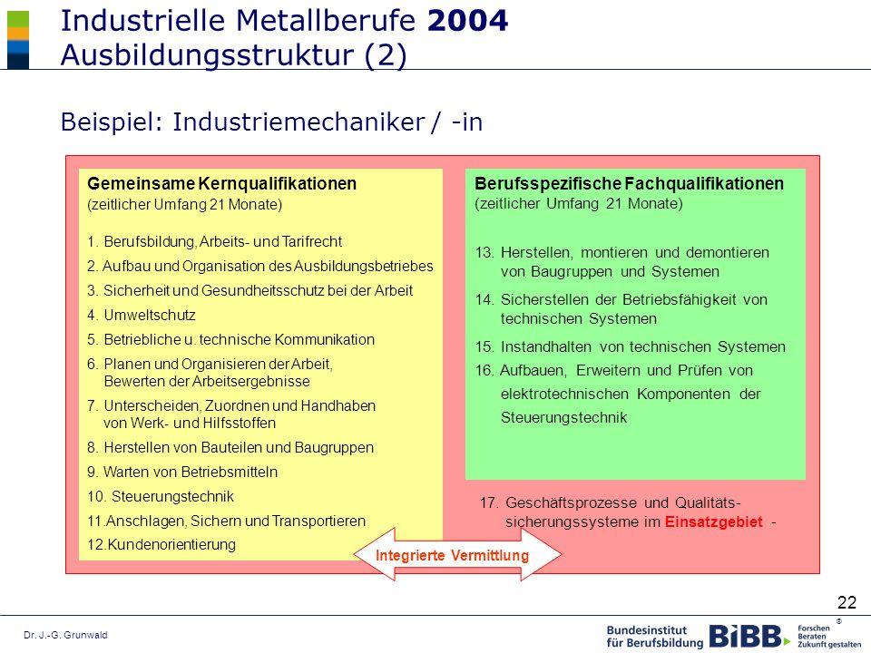 Informationen Zur Neuordnung Der Industriellen Metallberufe Ppt