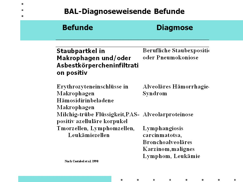 BAL-Diagnoseweisende Befunde