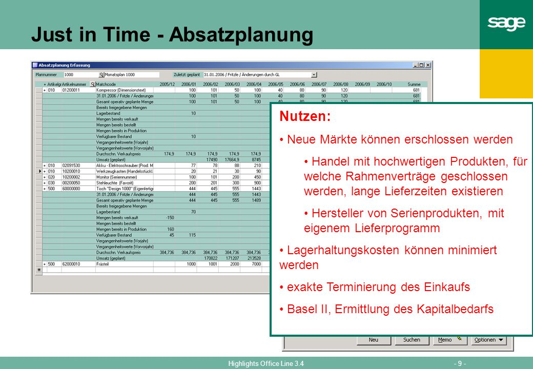 Just in Time - Absatzplanung