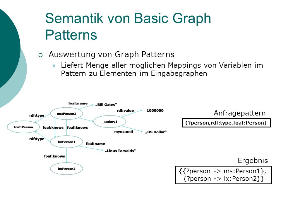 Semantik von Basic Graph Patterns