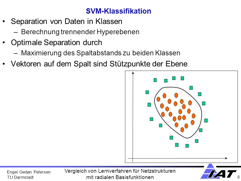 Separation von Daten in Klassen Optimale Separation durch