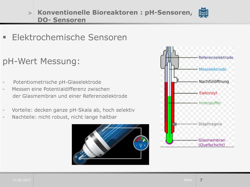 novel probes for ph and dissolved oxygen measurements in. Black Bedroom Furniture Sets. Home Design Ideas