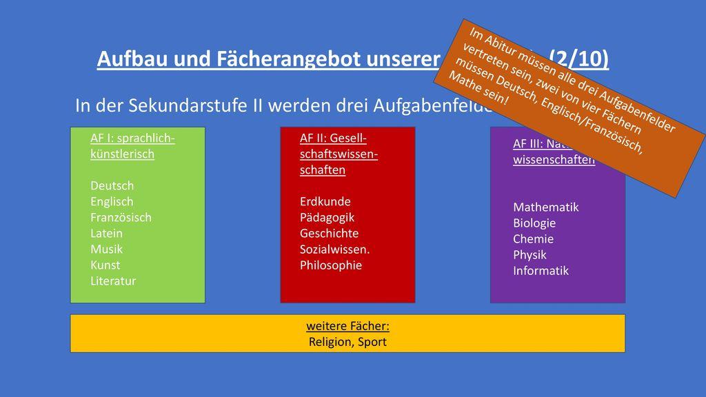 Die Sekundarstufe Ii Der Felix Fechenbach Gesamtschule Leopoldshöhe