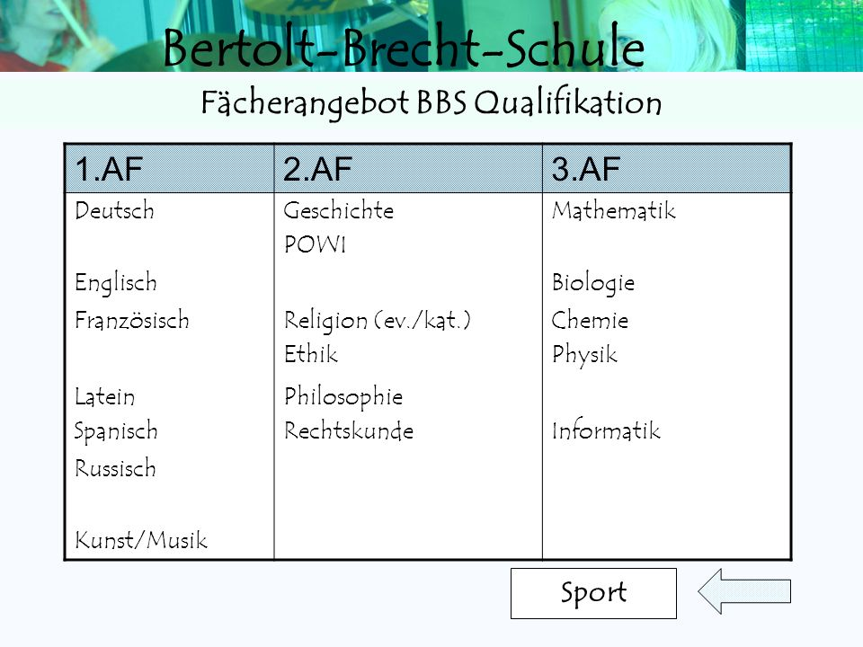 Fächerangebot BBS Qualifikation