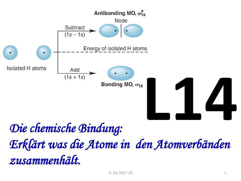 L14 Die Chemische Bindung Erklärt Was Die Atome In Den