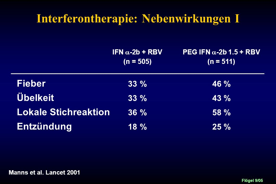 Interferontherapie: Nebenwirkungen I