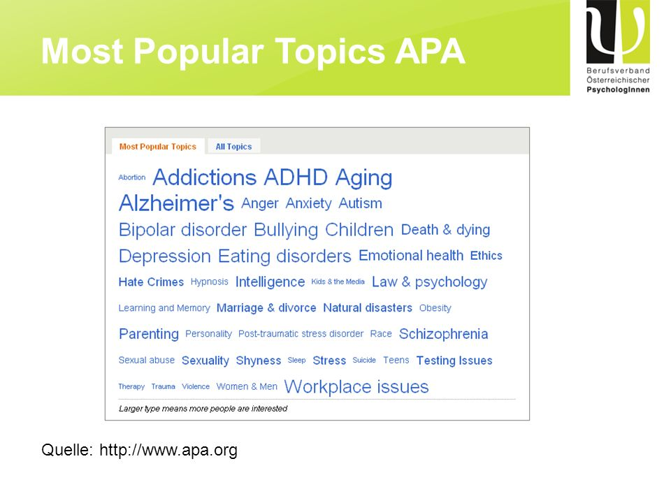 Most Popular Topics APA