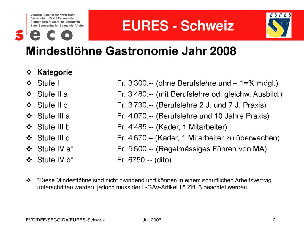 Bienvenue Welcome Benvenuto Willkommen Evddfeseco Daeures Schweiz