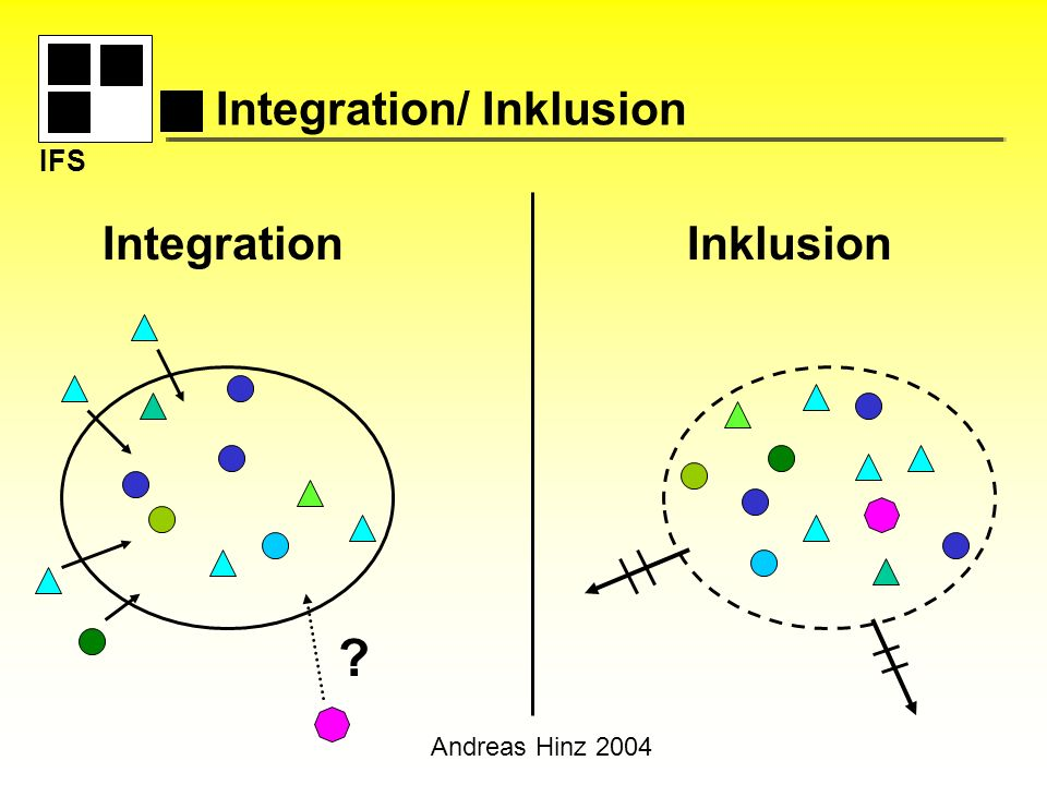 Integration/ Inklusion