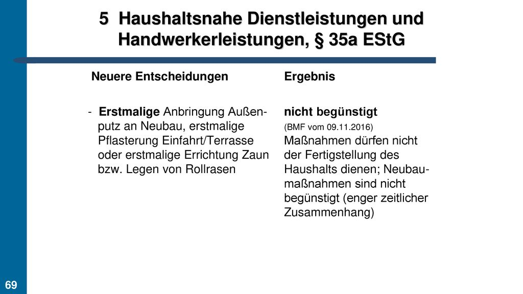Willkommen Seminar Am Montag Haus Grund Freudenstadt Ppt