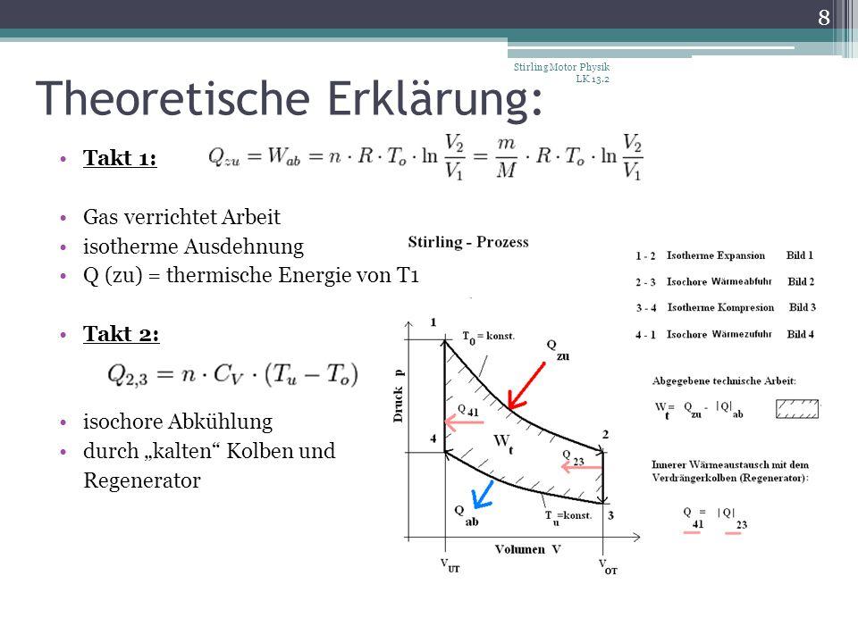 Stirling-Motor. - ppt video online herunterladen