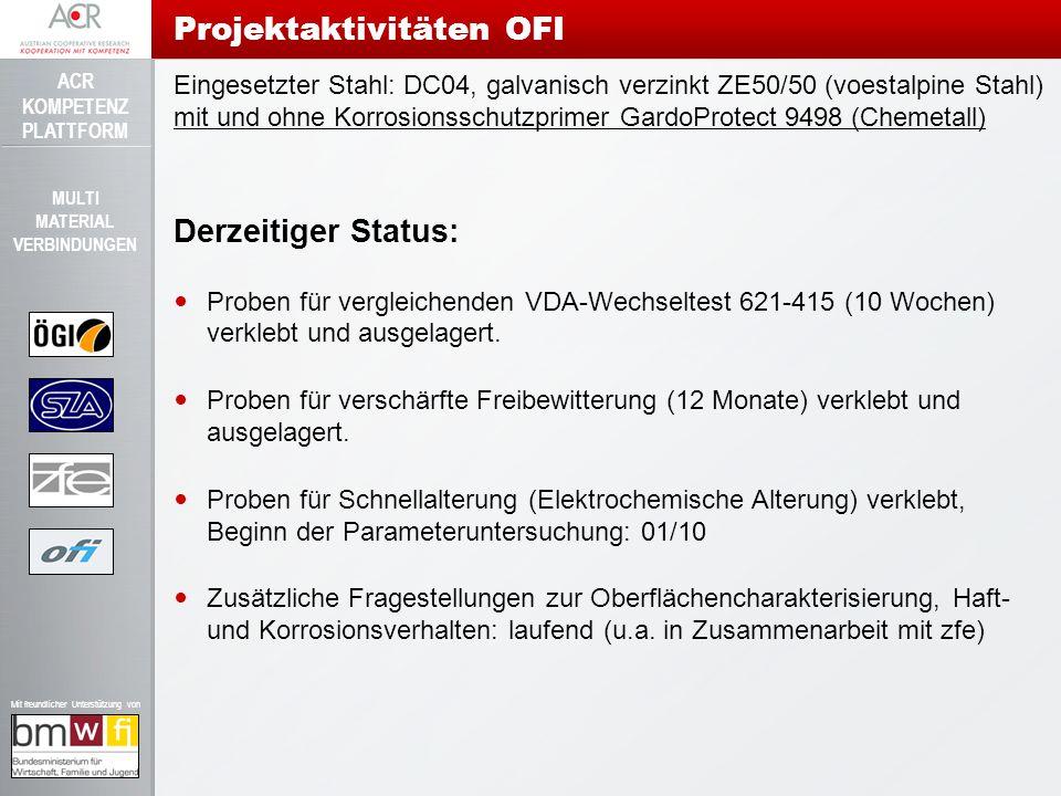 DI Gerhard Schindelbacher - ppt herunterladen