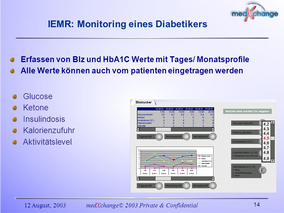 IEMR: Monitoring eines Diabetikers