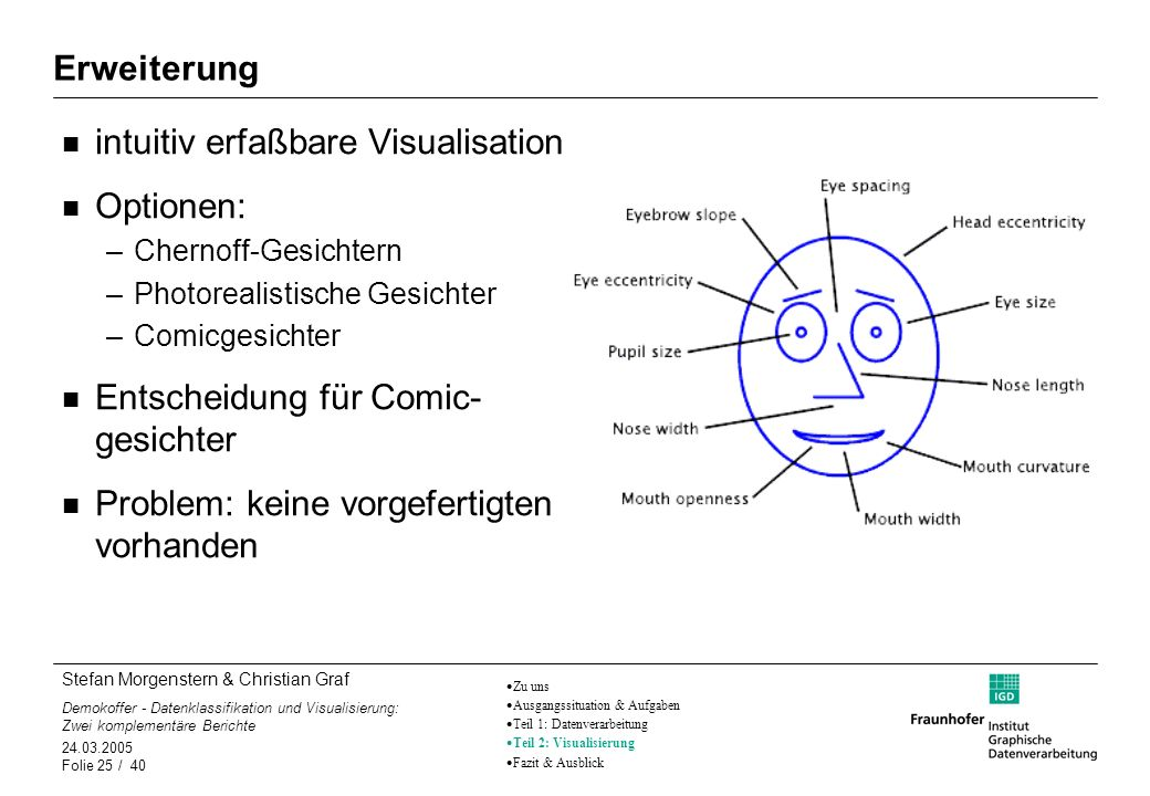 intuitiv erfaßbare Visualisation Optionen: