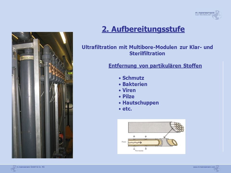Ultrafiltration mit Multibore-Modulen zur Klar- und Sterilfiltration