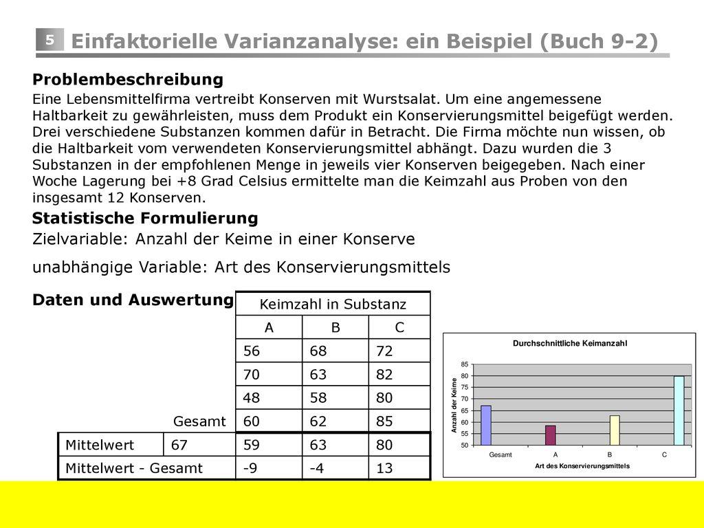 Okonometrie Und Statistik Varianzanalyse Beispiele Ppt Herunterladen