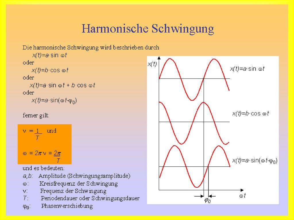 Was ist harmonische schwingung