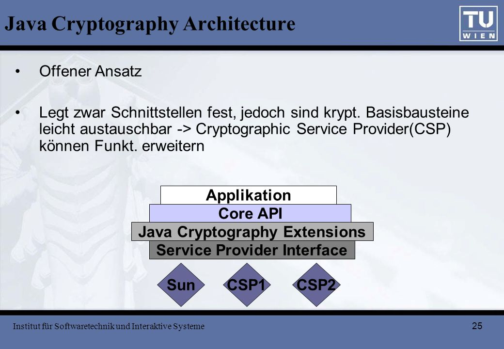 Java Cryptography Architecture