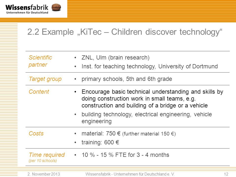 "2.2 Example ""KiTec – Children discover technology"