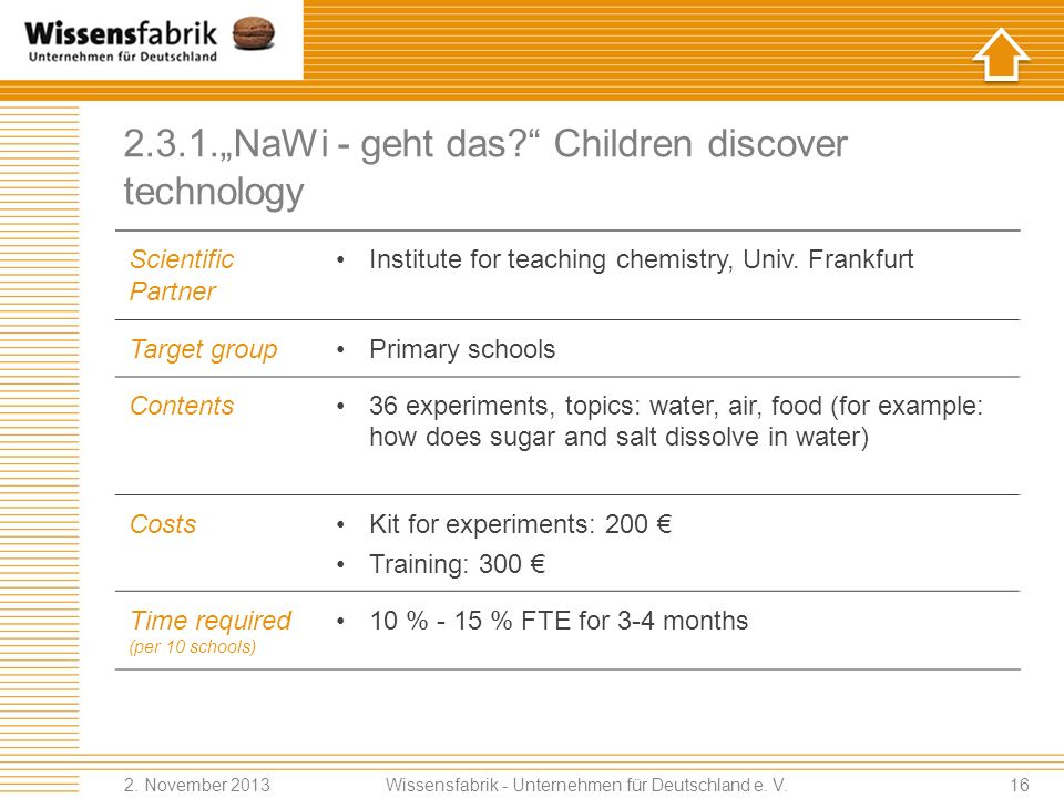 "2.3.1.""NaWi - geht das Children discover technology"