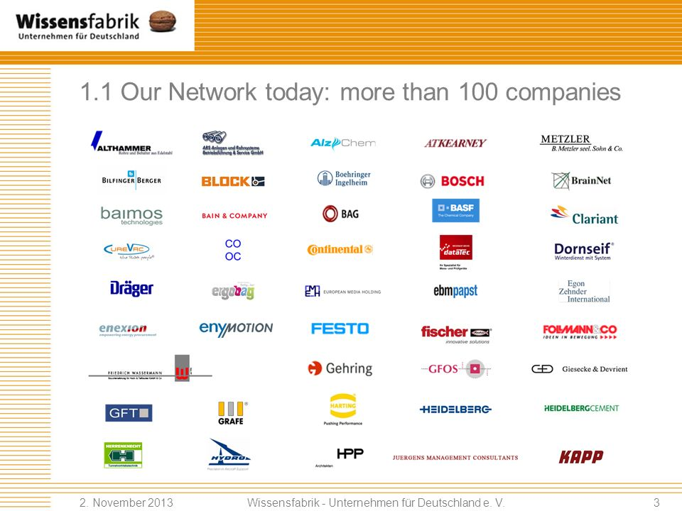 1.1 Our Network today: more than 100 companies