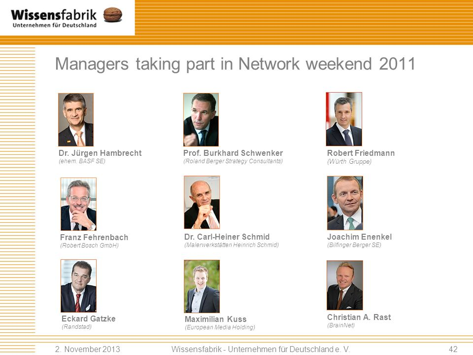 Managers taking part in Network weekend 2011